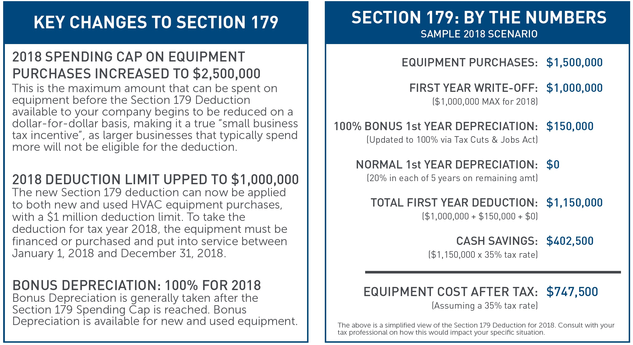 CHANGES TO IRS SECTION 179: WHAT IT MEANS FOR FACILITY ...